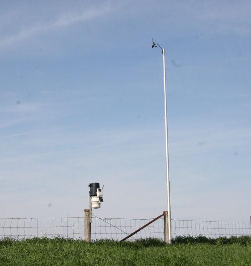 Sandhill Weather - Station Status